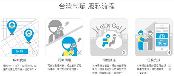「台灣代駕」的圖片搜尋結果