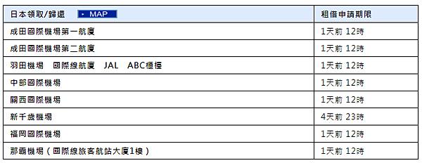 日本上網推薦分享.PNG