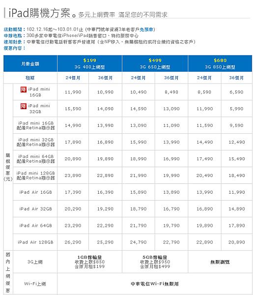 iPad_20140102
