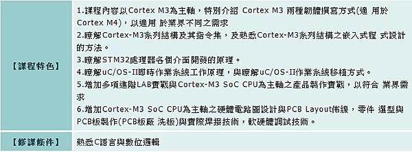 CortexM3_02