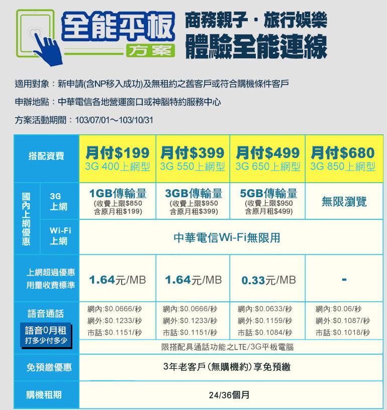 中華電信全能平板方案