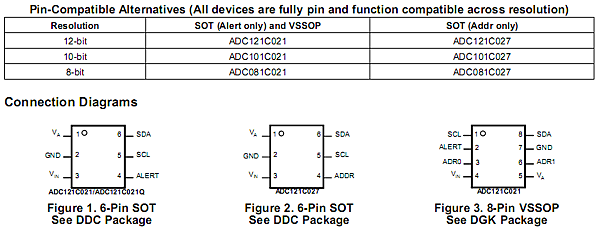 ADC121C021_003.png