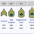 ARMY_NCO_RANK.PNG