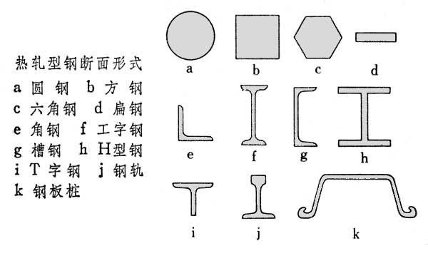 鐵材形式.jpg