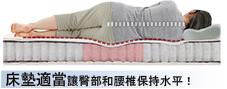 床墊軟硬適中
