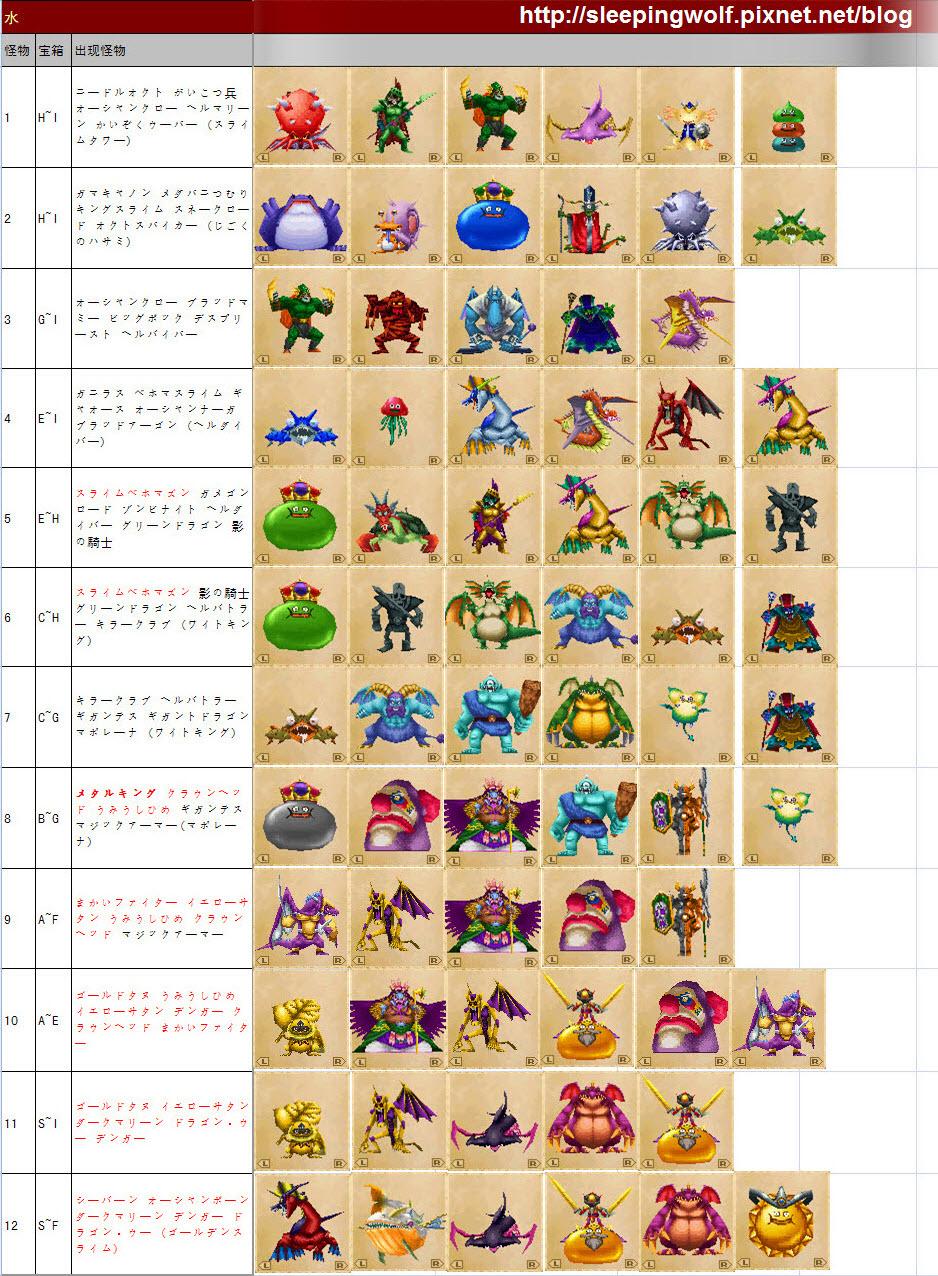 藏寶圖層數與怪物圖鑑-水.jpg