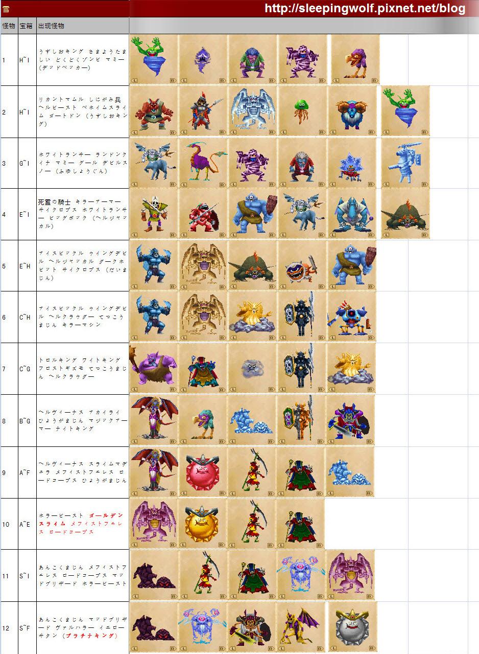 藏寶圖層數與怪物圖鑑-雪.jpg