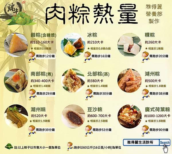 2014.05.30(肉粽熱量)-01