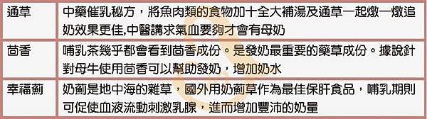 中藥材發奶.jpg