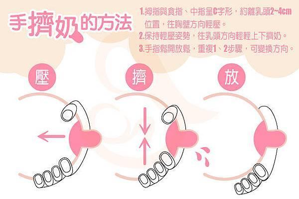 手擠奶方法-01 (1).jpg