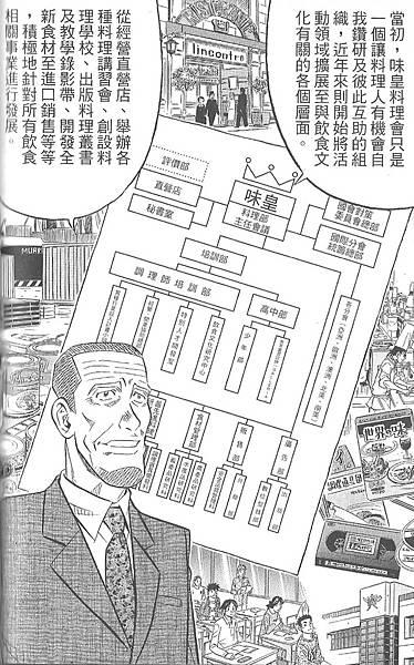 味皇集團組織架構.jpg