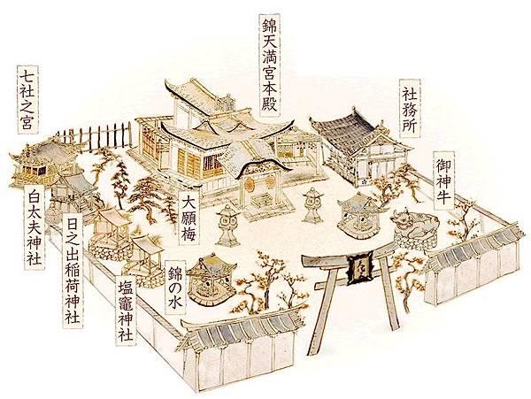 錦天滿宮平面圖