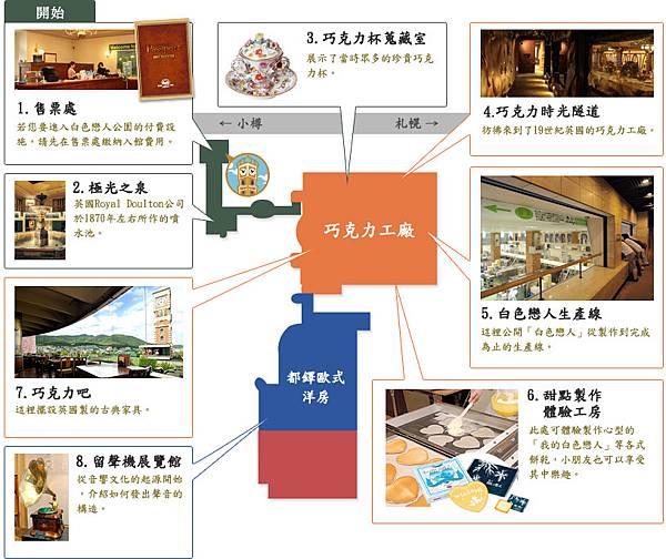 中文平面圖