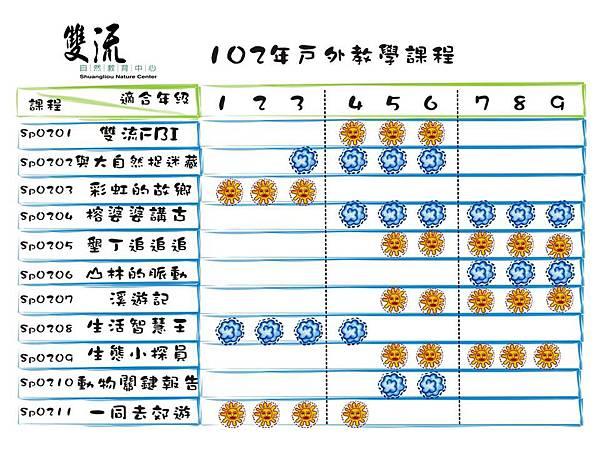 雙流自然教育中心-102年戶外教學課程表