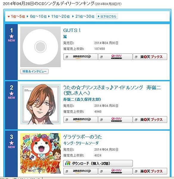 嵐ニューシングル「GUTS!」オリコンデイリー1位発進.JPG