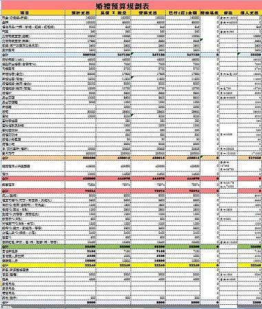 婚禮預算規畫表.jpg