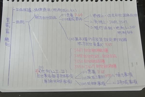 地方自治架構筆記4.JPG