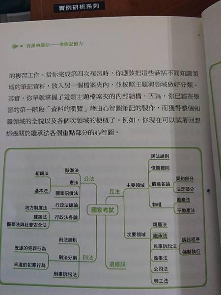 心智圖範例3