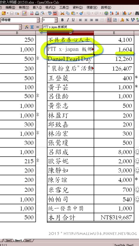 [X-JAPAN]-賣絕版《YOSHIKI/佳樹》&流浪動物捐款活動總結XD06.png