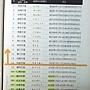 日本史圖解 78 日本歷代天皇一覽表-2.jpg