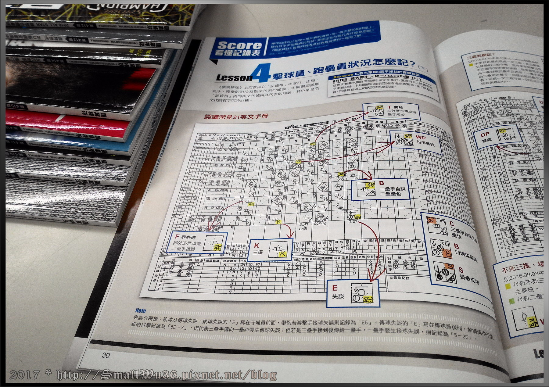 [中職雜誌] 職業棒球月刊 棒球紀錄法教學-002.jpg