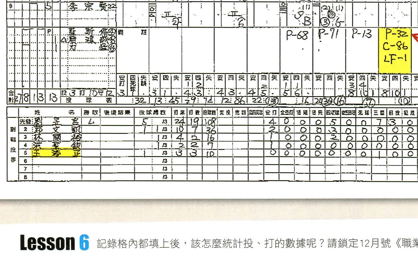 [中職雜誌] 職業棒球月刊 棒球紀錄法教學-006