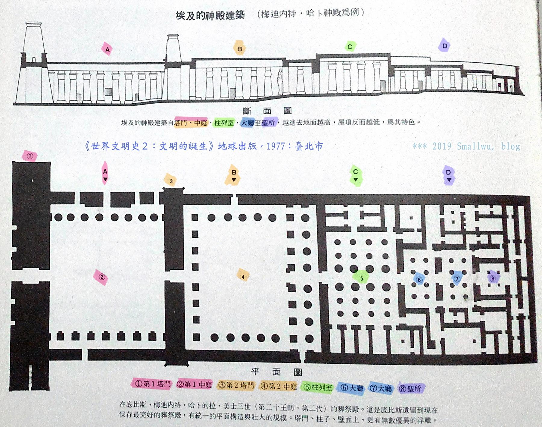 世界文明史2-文明的誕生-09 拉美西斯三世神殿 底比斯- 斷面圖與平面圖.jpg