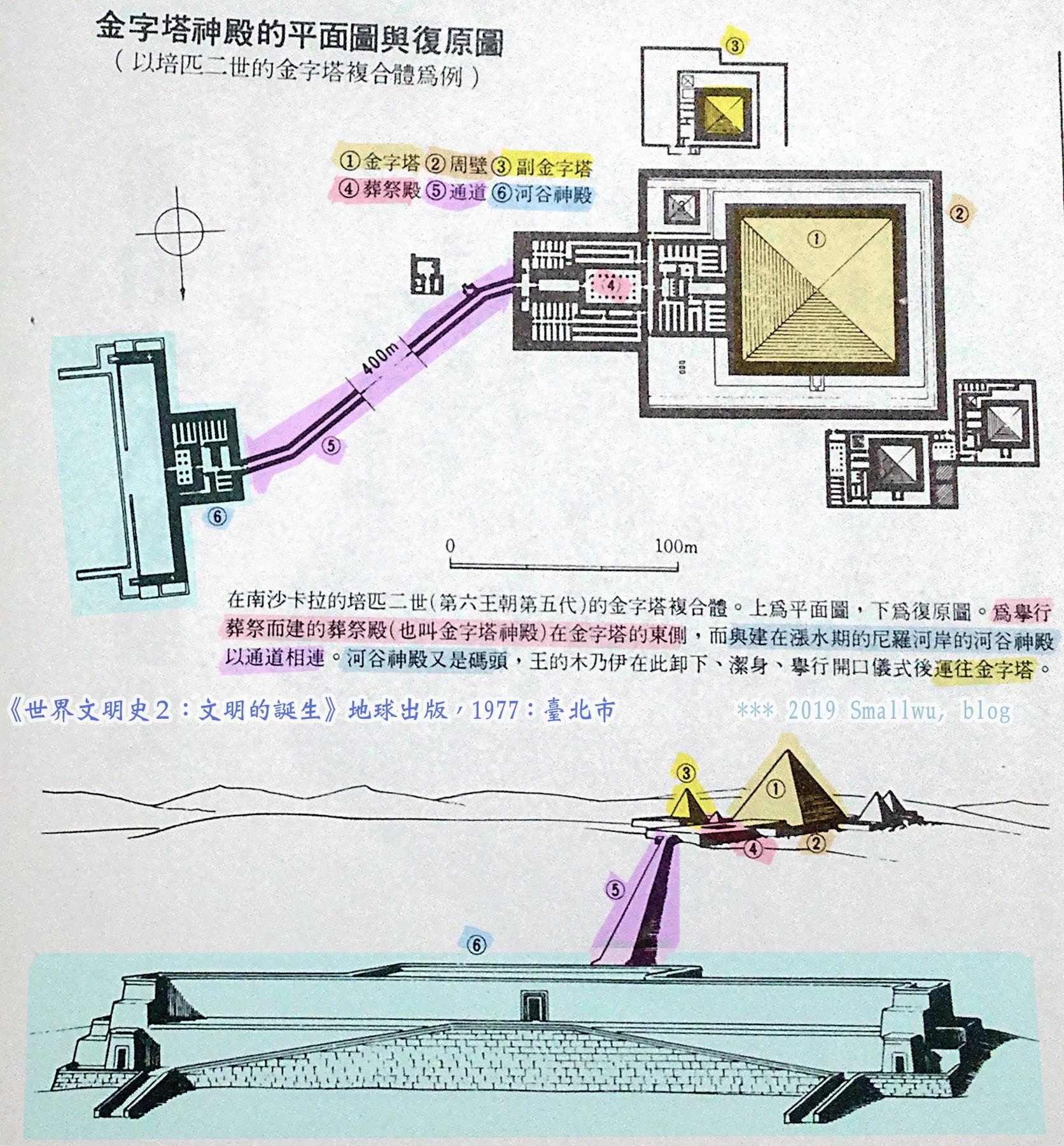 世界文明史2-文明的誕生-13 金字塔神殿平面圖 與復原圖.jpg