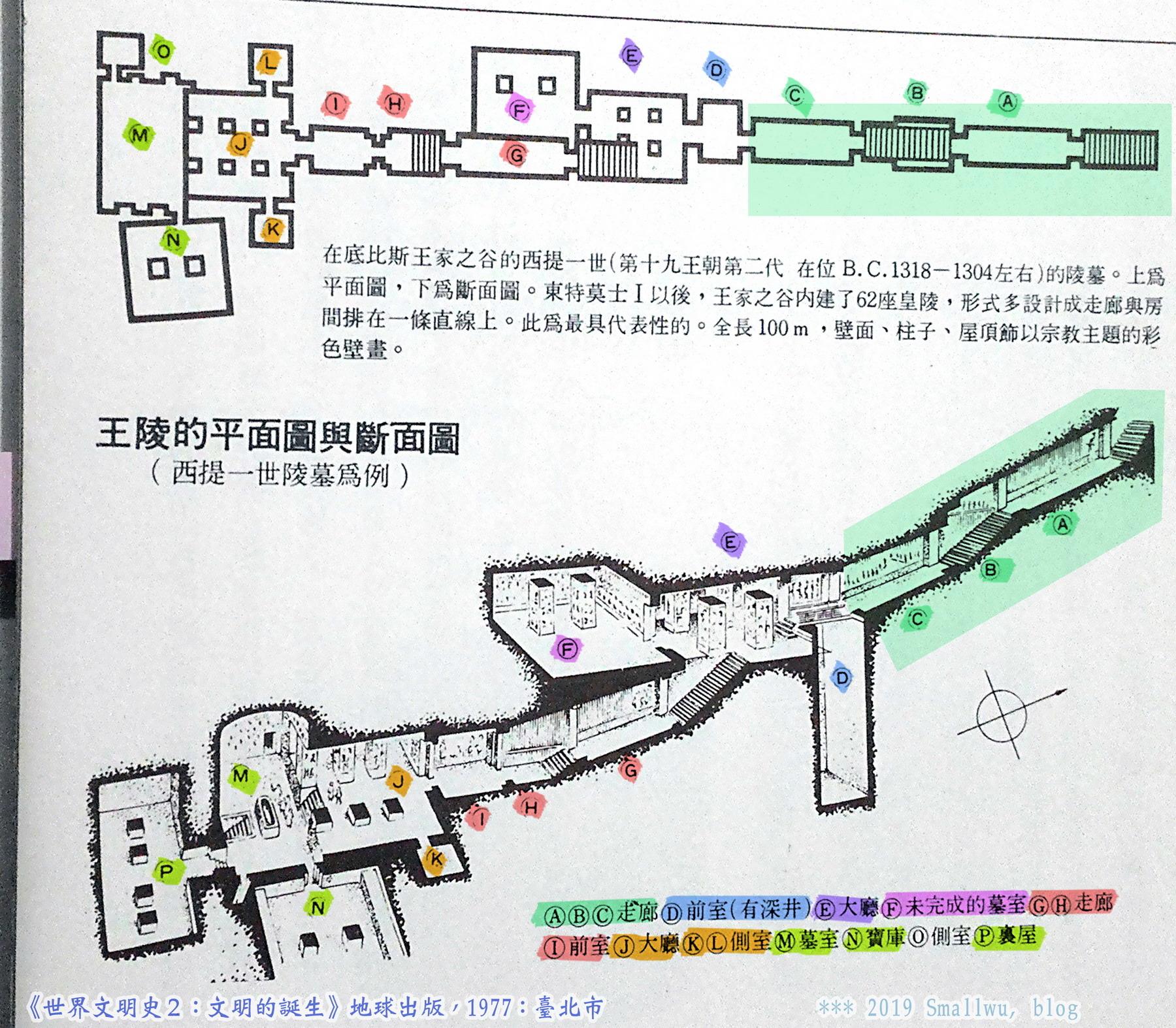 世界文明史2-文明的誕生-14 帝王谷王陵 斷面圖.jpg