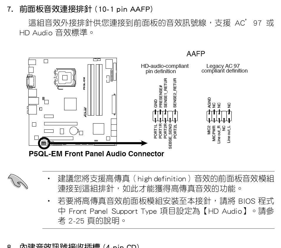 ASUS-P5QL-EM-前面板音效.png