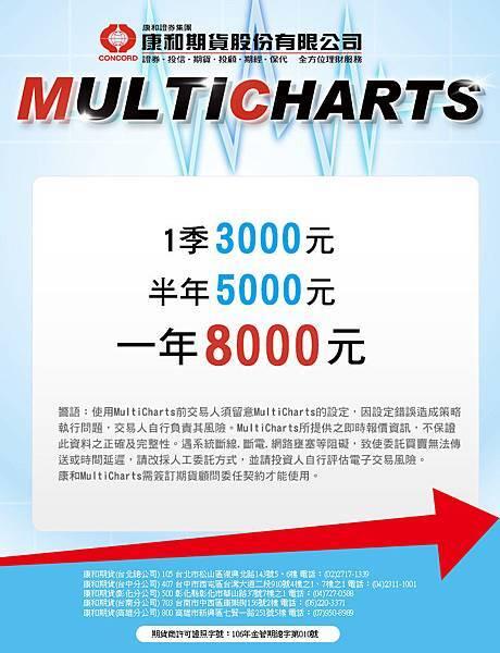 MultichartDM20180813a.jpg
