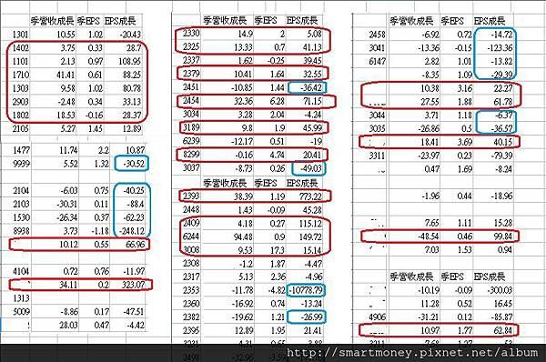 選股表-2013Q3-forblog