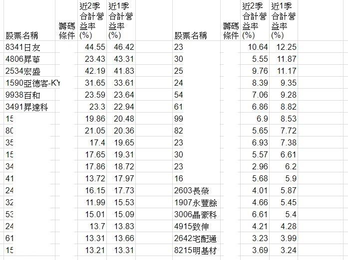 17-8-17-選股初篩列表-2.jpg