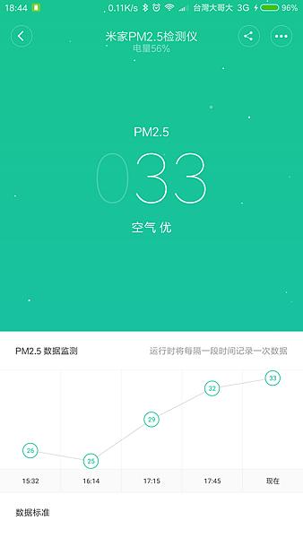 Screenshot_2016-12-03-18-44-36-776_com.xiaomi.smarthome.png