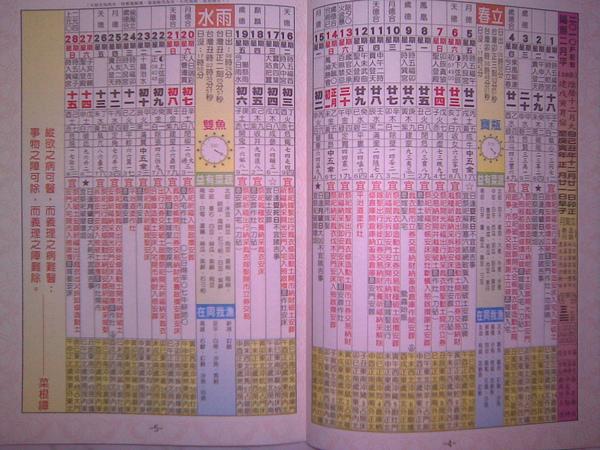 瘋狂農民曆-04
