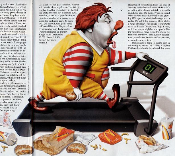 上班族體脂肪(BMI)大調查