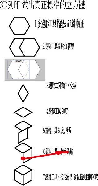 3D列印標準的立方體.jpg
