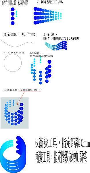 漸變工具-範例放射點點變化.jpg