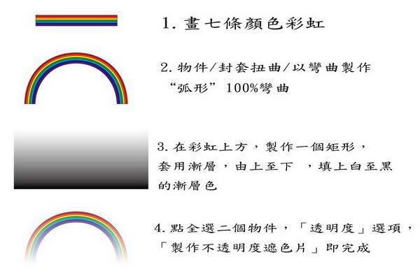 Illustrator-封套扭曲製作彩虹.jpg