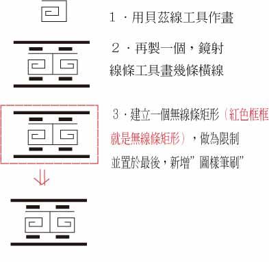 新增圖樣筆刷步驟1.jpg