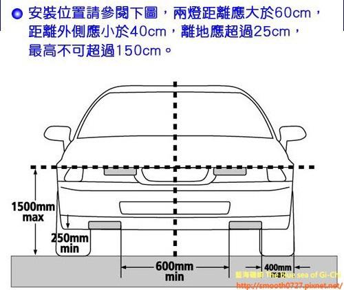 汽車安裝晝行燈相關法規與準則1