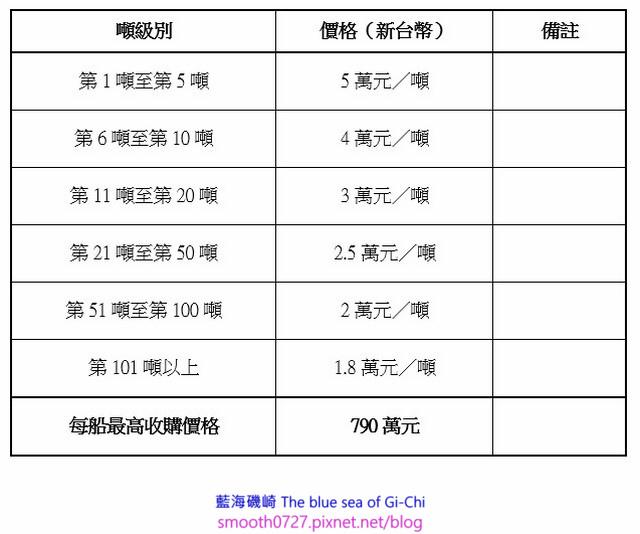 漁船收購計價標準 (複製).jpg