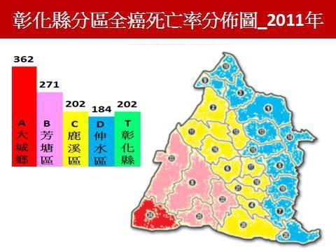2011大城癌症死亡率