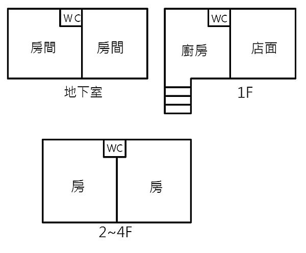 北26-北門路店住-北門路二段145號(慧娟)