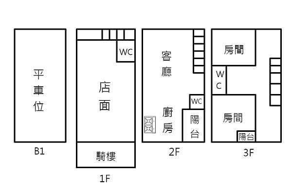 安南32-北安大地1+2+3樓店-敦安街86號(狀霖 婉君)
