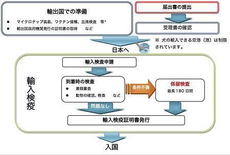 1.流程圖.jpg