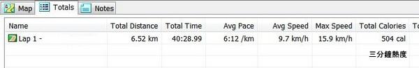 西雅圖碼頭慢跑(時間資料)