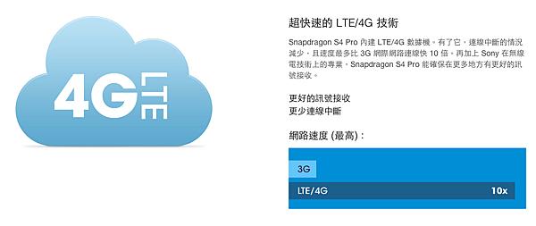 Xperia Z 支援LTE
