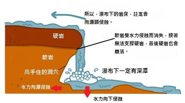 Waterfall Formation.jpg