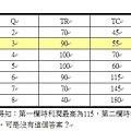 103身障三等第18題(2).jpg